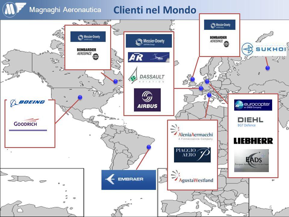 Magnaghi Aeronautica 6 Clienti nel Mondo