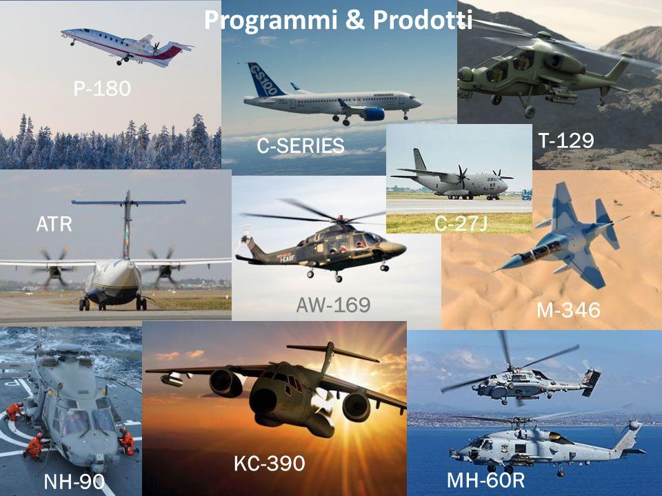 Magnaghi Aeronautica T-129 M-346 C-SERIES P-180 ATR AW-169 KC-390 MH-60R NH-90 Programmi & Prodotti C-27J