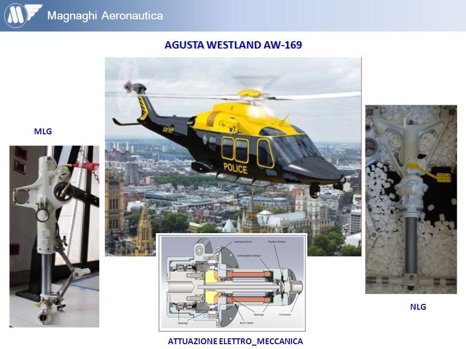 Magnaghi Aeronautica AGUSTA WESTLAND AW-169 MLG: MLG NLG ATTUAZIONE ELETTRO_MECCANICA