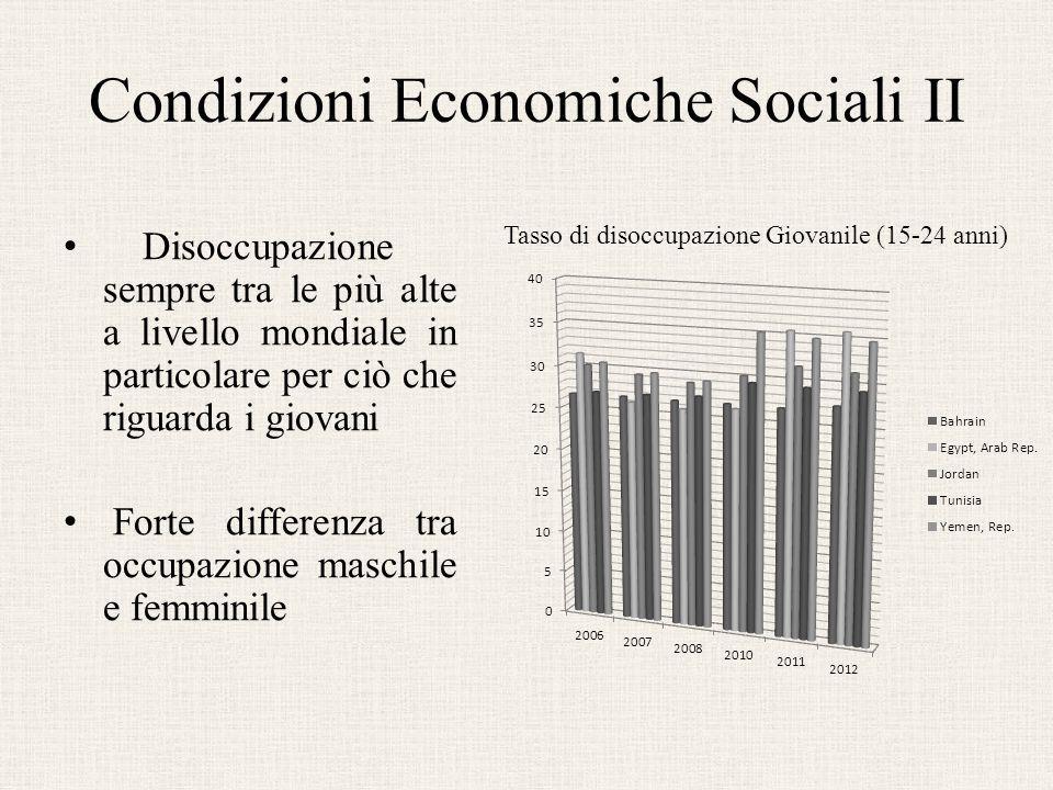 Condizioni Economiche Sociali II Disoccupazione sempre tra le più alte a livello mondiale in particolare per ciò che riguarda i giovani Forte differen