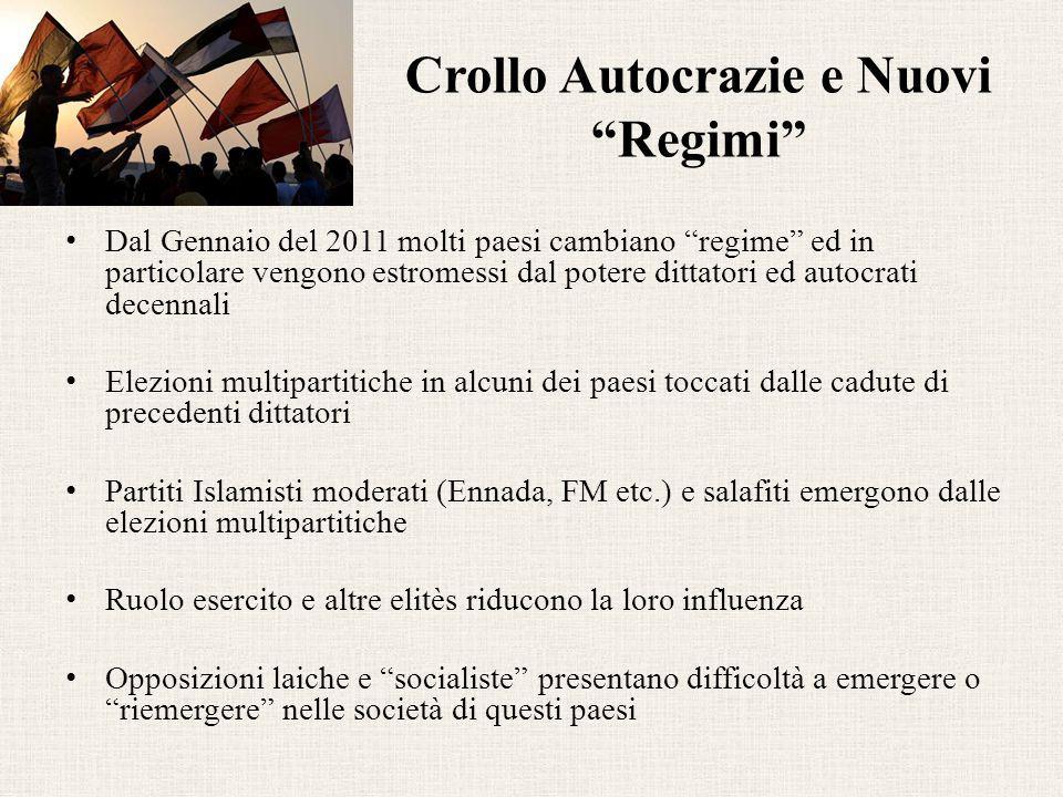 """Crollo Autocrazie e Nuovi """"Regimi"""" Dal Gennaio del 2011 molti paesi cambiano """"regime"""" ed in particolare vengono estromessi dal potere dittatori ed aut"""
