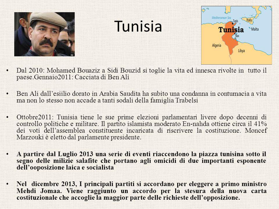 Tunisia Dal 2010: Mohamed Bouaziz a Sidi Bouzid si toglie la vita ed innesca rivolte in tutto il paese.Gennaio2011: Cacciata di Ben Alì Ben Ali dall'e