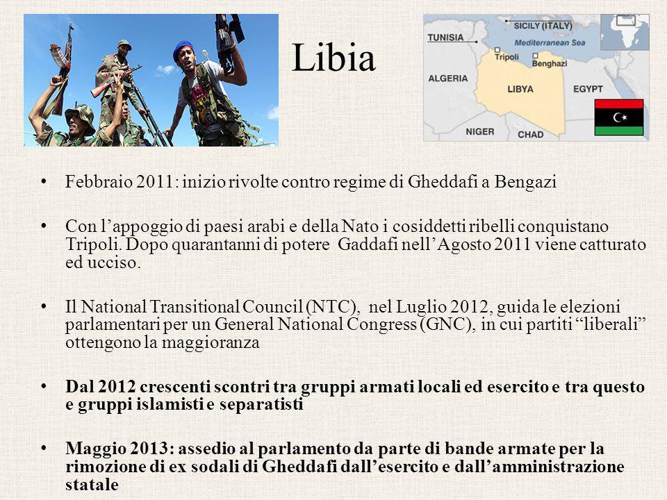 Libia Febbraio 2011: inizio rivolte contro regime di Gheddafi a Bengazi Con l'appoggio di paesi arabi e della Nato i cosiddetti ribelli conquistano Tr