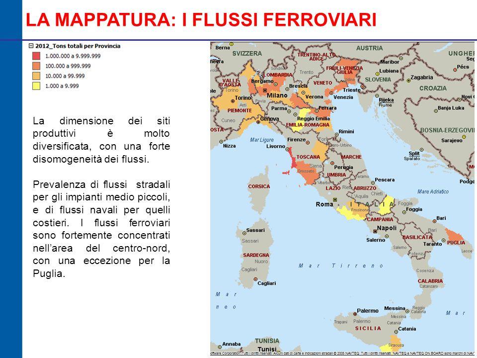 LA MAPPATURA: I FLUSSI FERROVIARI La dimensione dei siti produttivi è molto diversificata, con una forte disomogeneità dei flussi.