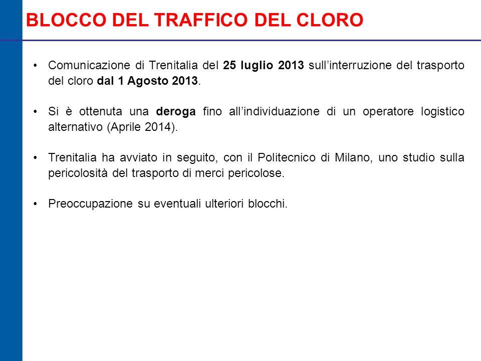 BLOCCO DEL TRAFFICO DEL CLORO Comunicazione di Trenitalia del 25 luglio 2013 sull'interruzione del trasporto del cloro dal 1 Agosto 2013.