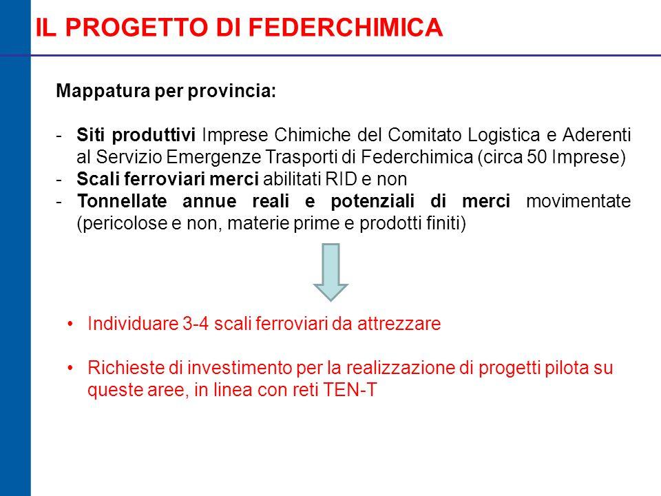 IL PROGETTO DI FEDERCHIMICA Mappatura per provincia: -Siti produttivi Imprese Chimiche del Comitato Logistica e Aderenti al Servizio Emergenze Trasporti di Federchimica (circa 50 Imprese) -Scali ferroviari merci abilitati RID e non -Tonnellate annue reali e potenziali di merci movimentate (pericolose e non, materie prime e prodotti finiti) Individuare 3-4 scali ferroviari da attrezzare Richieste di investimento per la realizzazione di progetti pilota su queste aree, in linea con reti TEN-T
