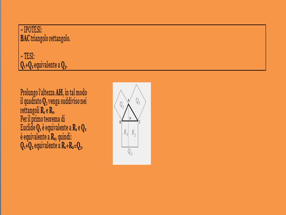 Le prime 10 righe del triangolo di Tartaglia.