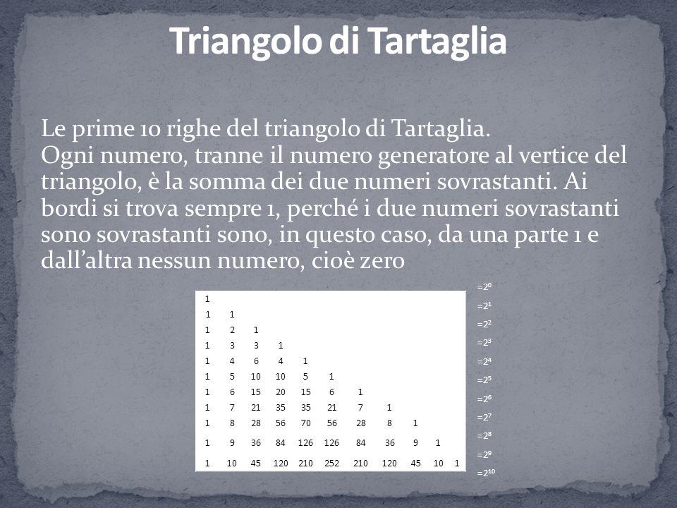 Le prime 10 righe del triangolo di Tartaglia. Ogni numero, tranne il numero generatore al vertice del triangolo, è la somma dei due numeri sovrastanti