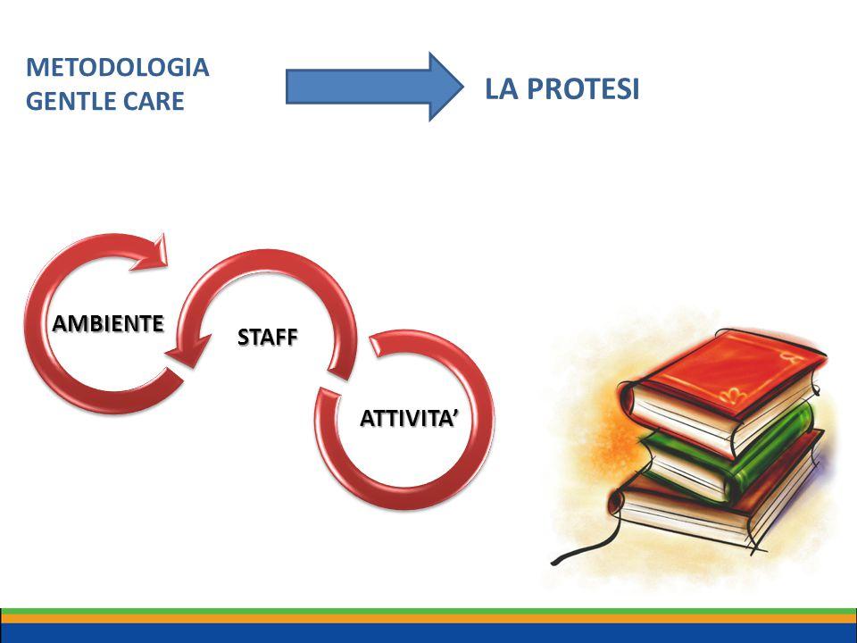 METODOLOGIA GENTLE CARE LA PROTESIAMBIENTE STAFF ATTIVITA'
