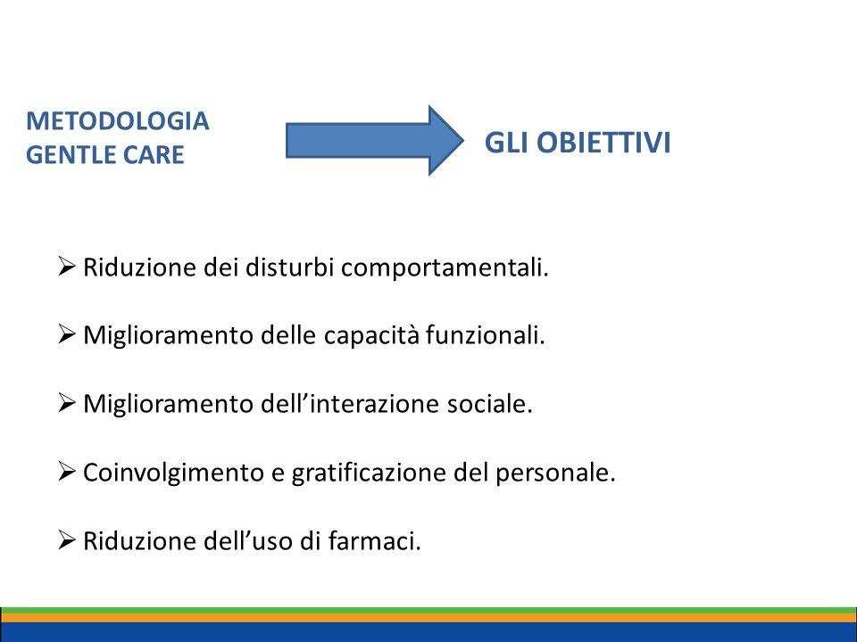 METODOLOGIA GENTLE CARE GLI OBIETTIVI  Riduzione dei disturbi comportamentali.  Miglioramento delle capacità funzionali.  Miglioramento dell'intera