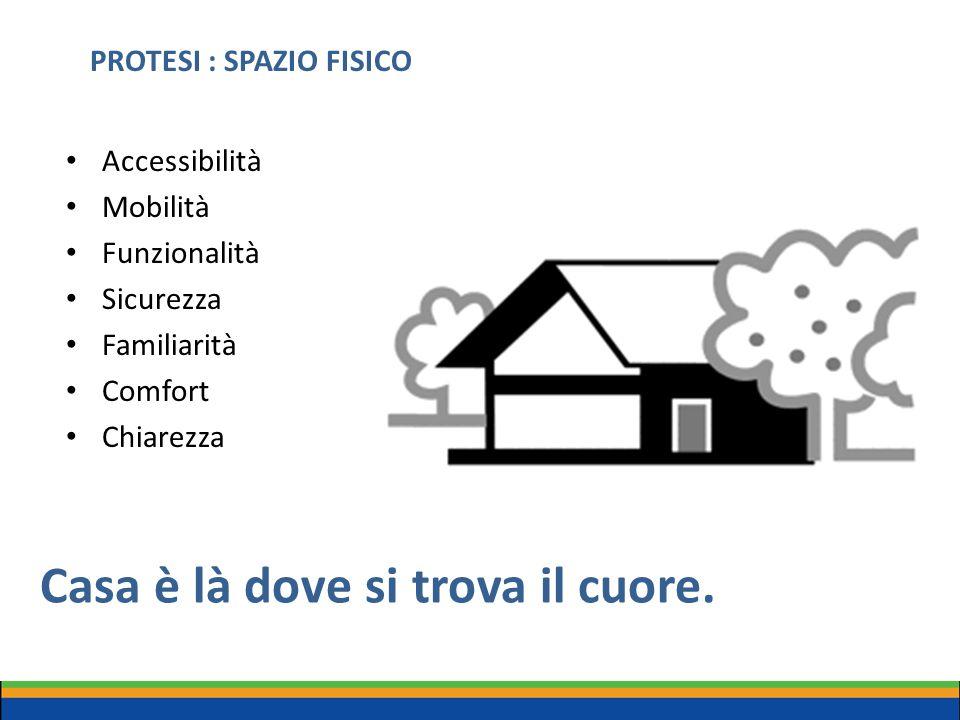 PROTESI : SPAZIO FISICO Accessibilità Mobilità Funzionalità Sicurezza Familiarità Comfort Chiarezza Casa è là dove si trova il cuore.