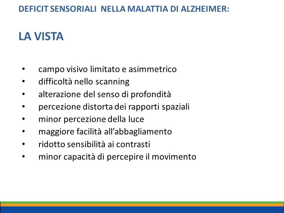 DEFICIT SENSORIALI NELLA MALATTIA DI ALZHEIMER: LA VISTA campo visivo limitato e asimmetrico difficoltà nello scanning alterazione del senso di profon