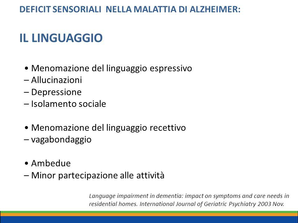 DEFICIT SENSORIALI NELLA MALATTIA DI ALZHEIMER: IL LINGUAGGIO Menomazione del linguaggio espressivo – Allucinazioni – Depressione – Isolamento sociale