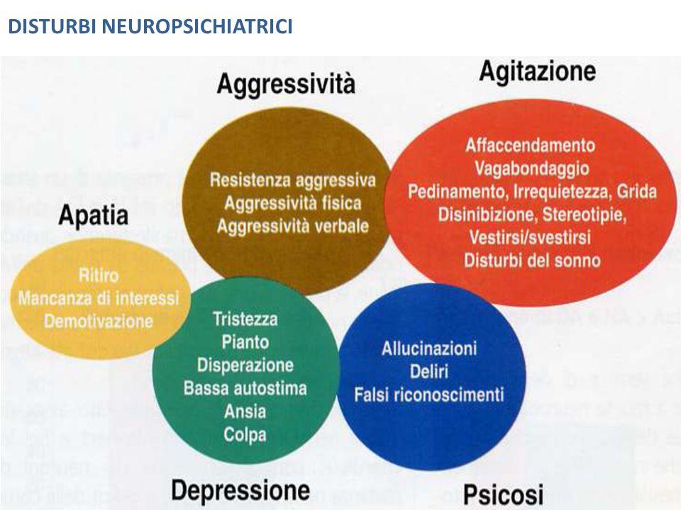 METODOLOGIA GENTLE CARE GLI OBIETTIVI  Riduzione dei disturbi comportamentali.