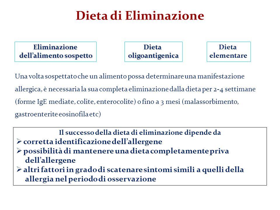 Dieta di Eliminazione Una volta sospettato che un alimento possa determinare una manifestazione allergica, è necessaria la sua completa eliminazione d