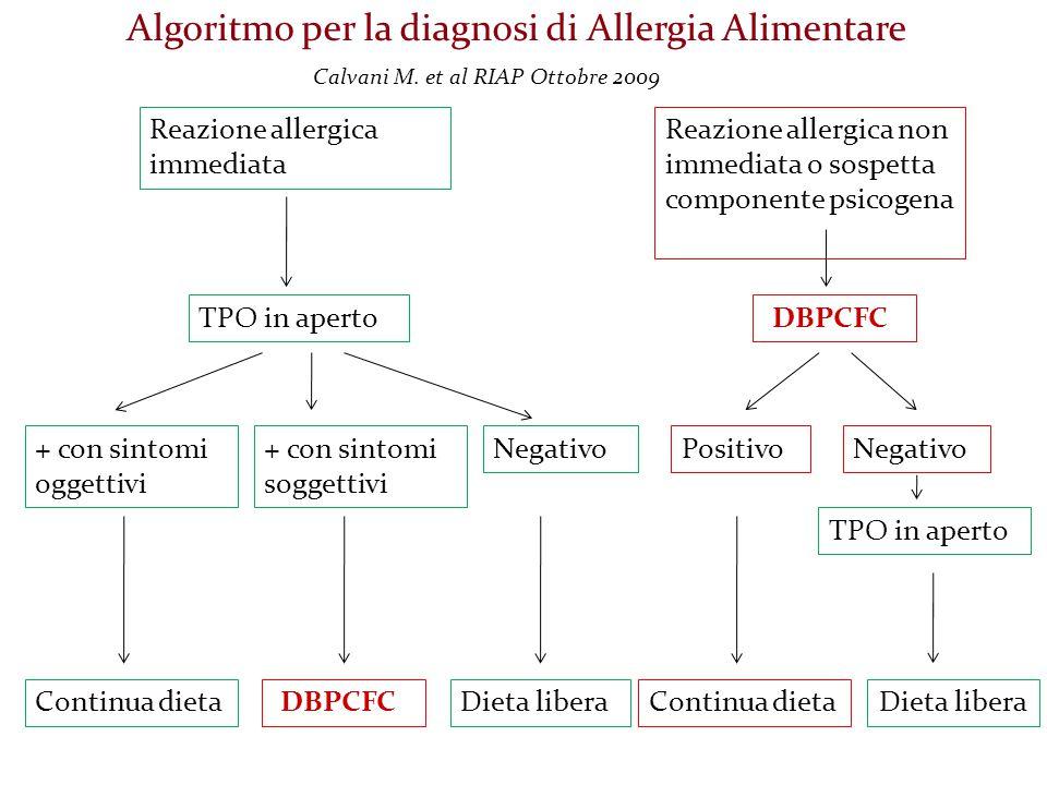 Reazione allergica immediata Reazione allergica non immediata o sospetta componente psicogena TPO in aperto DBPCFC + con sintomi oggettivi + con sinto