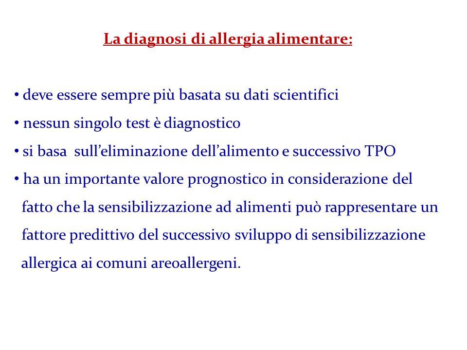 La diagnosi di allergia alimentare: deve essere sempre più basata su dati scientifici nessun singolo test è diagnostico si basa sull'eliminazione dell