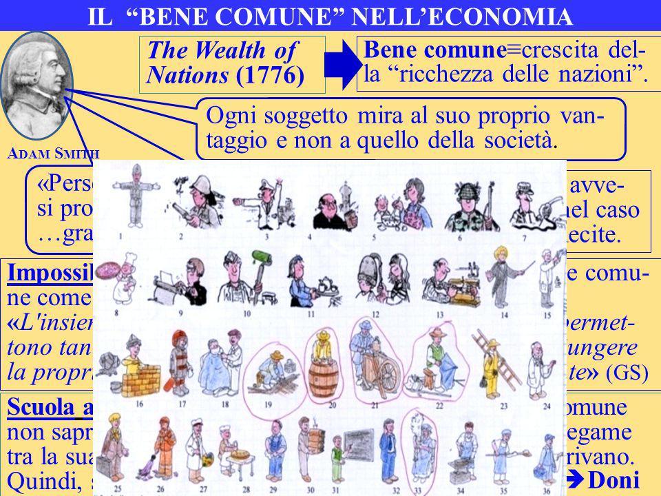 LE OPERE DI MISERICORDIA OGGI Soccorrere i poveri  «Risituare l'economia nella società» (Polany) costruendo un sistema equo e solidale.