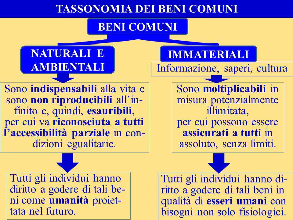 IDENTIFICAZIONE DEI BENI COMUNI A)-Beni comuni tradizionali: si godono per diritto consue- tudinario (pra- ti, pascoli, boschi, aree di pesca, ecc.).