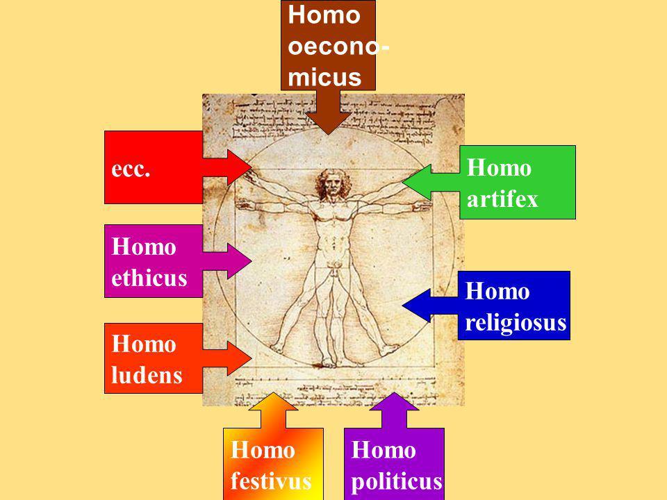 Homo ethicus Homo ludens Homo artifex Homo religiosus Homo festivus Homo oecono- micus Homo politicus ecc.