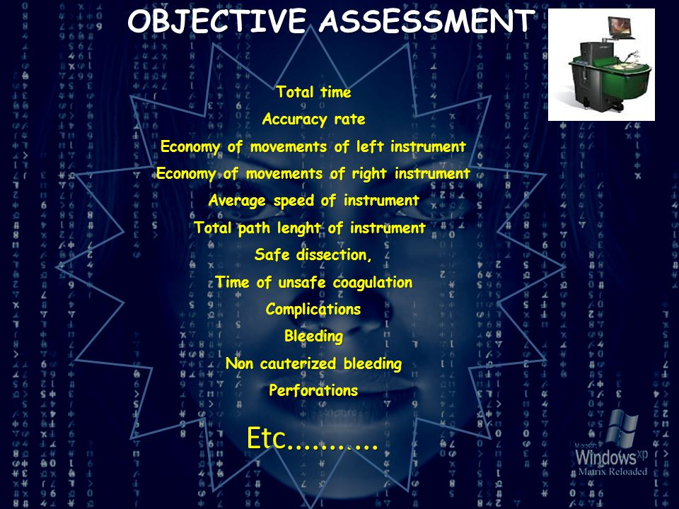 OBJECTIVE ASSESSMENT Total time Accuracy rate Economy of movements of left instrument Economy of movements of right instrument Average speed of instrument Total path lenght of instrument Safe dissection, Time of unsafe coagulation ComplicationsBleeding Non cauterized bleeding Perforations Etc...........
