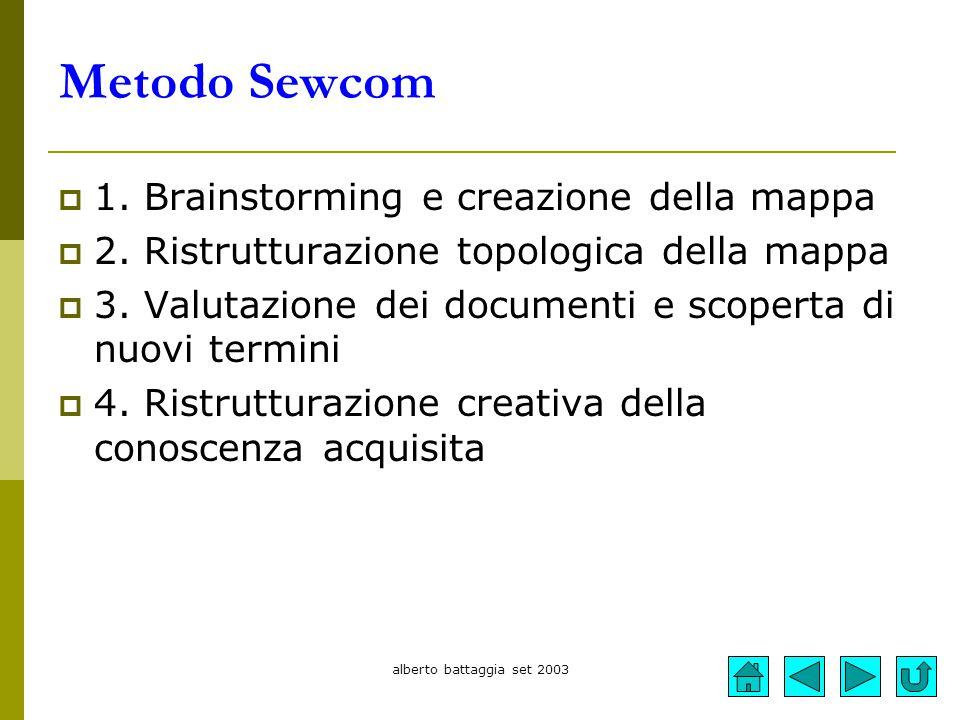 alberto battaggia set 2003 Metodo Sewcom  1. Brainstorming e creazione della mappa  2. Ristrutturazione topologica della mappa  3. Valutazione dei