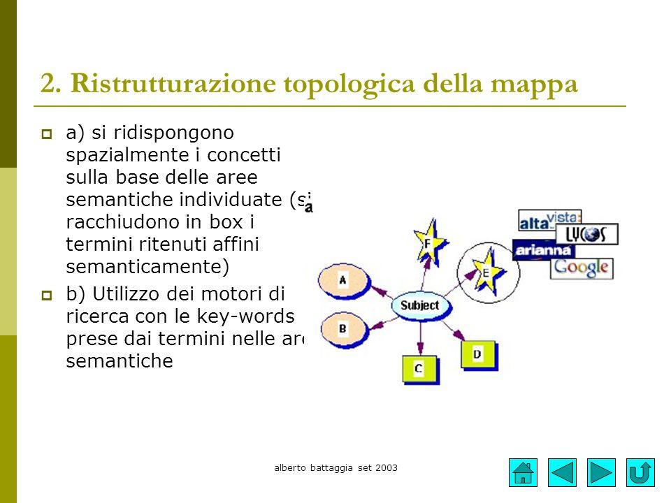 alberto battaggia set 2003 2. Ristrutturazione topologica della mappa  a) si ridispongono spazialmente i concetti sulla base delle aree semantiche in