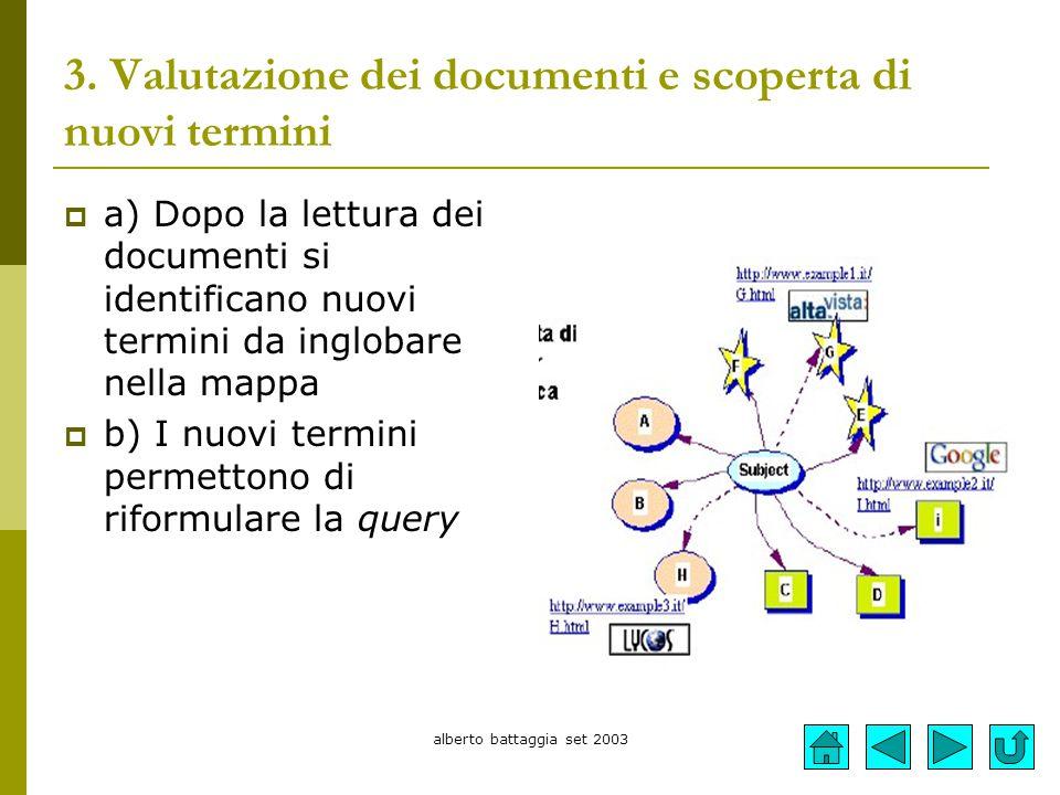 alberto battaggia set 2003 3. Valutazione dei documenti e scoperta di nuovi termini  a) Dopo la lettura dei documenti si identificano nuovi termini d