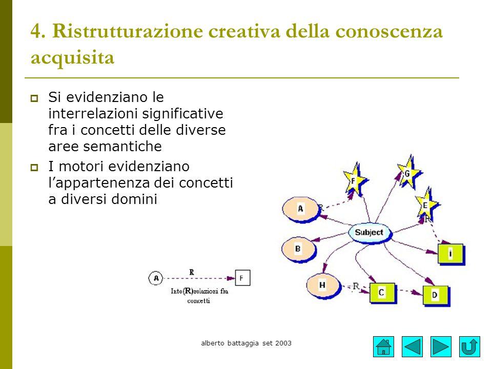 alberto battaggia set 2003 4. Ristrutturazione creativa della conoscenza acquisita  Si evidenziano le interrelazioni significative fra i concetti del