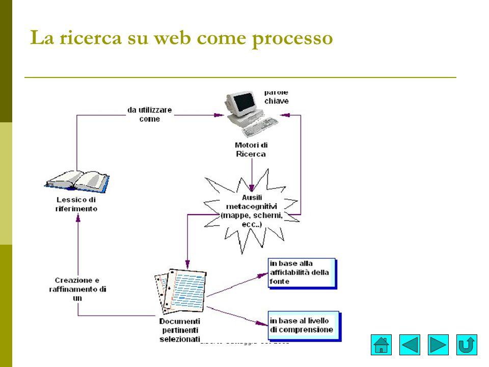 alberto battaggia set 2003 La ricerca su web come processo