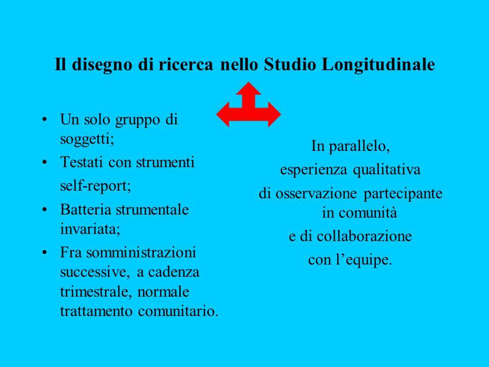Il disegno di ricerca nello Studio Longitudinale In parallelo, esperienza qualitativa di osservazione partecipante in comunità e di collaborazione con