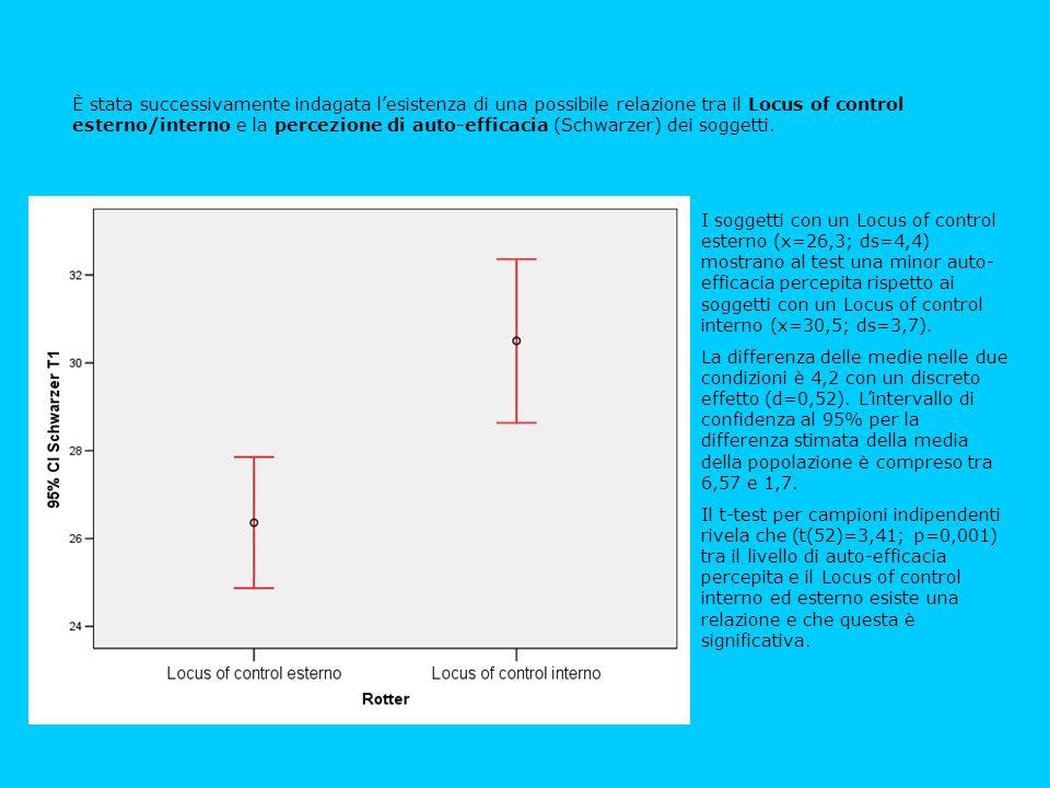 È stata successivamente indagata l'esistenza di una possibile relazione tra il Locus of control esterno/interno e la percezione di auto-efficacia (Sch