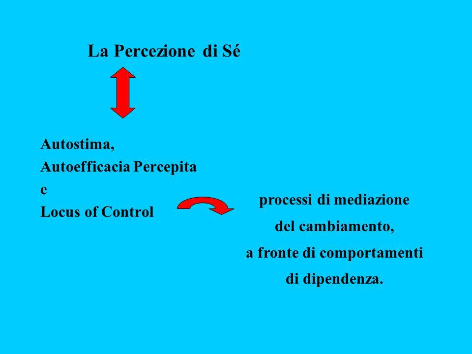 La Percezione di Sé Autostima, Autoefficacia Percepita e Locus of Control processi di mediazione del cambiamento, a fronte di comportamenti di dipende