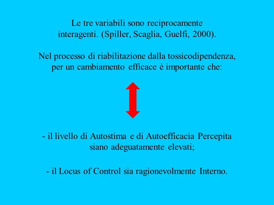 Le tre variabili sono reciprocamente interagenti. (Spiller, Scaglia, Guelfi, 2000). Nel processo di riabilitazione dalla tossicodipendenza, per un cam
