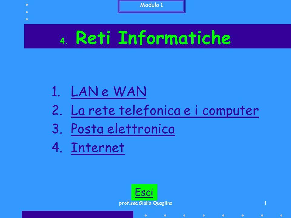 Modulo 1 prof.ssa Giulia Quaglino1 4. Reti Informatiche 1.LAN e WANLAN e WAN 2.La rete telefonica e i computerLa rete telefonica e i computer 3.Posta