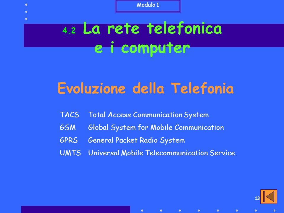 Modulo 1 13 4.2 La rete telefonica e i computer Evoluzione della Telefonia TACSTotal Access Communication System GSMGlobal System for Mobile Communica
