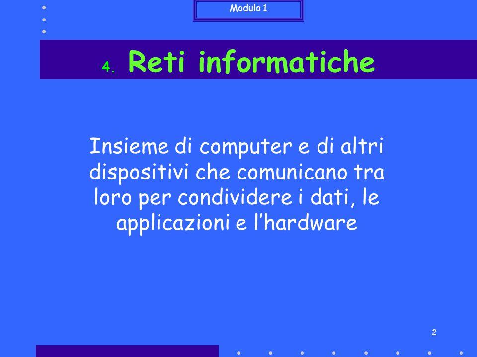 Modulo 1 3 Finalità di una rete di PC facilitare la comunicazione consentire la condivisione di risorse hardware e software consentire la condivisione di informazioni 4.