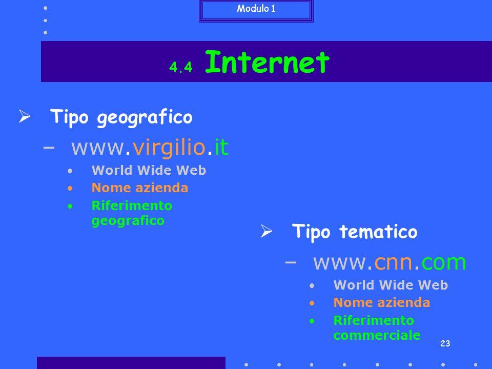 Modulo 1 23  Tipo geografico –www.virgilio.it World Wide Web Nome azienda Riferimento geografico  Tipo tematico –www.cnn.com World Wide Web Nome azi