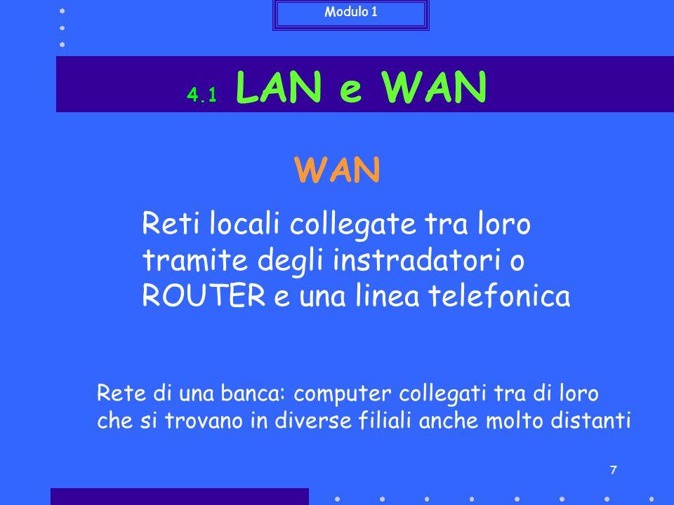 Modulo 1 7 4.1 LAN e WAN WAN Reti locali collegate tra loro tramite degli instradatori o ROUTER e una linea telefonica Rete di una banca: computer col