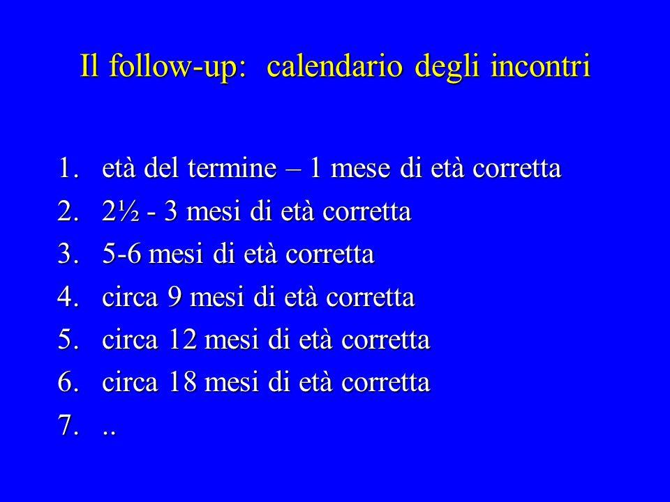 Il follow-up: calendario degli incontri 1.età del termine – 1 mese di età corretta 2.2½ - 3 mesi di età corretta 3.5-6 mesi di età corretta 4.circa 9