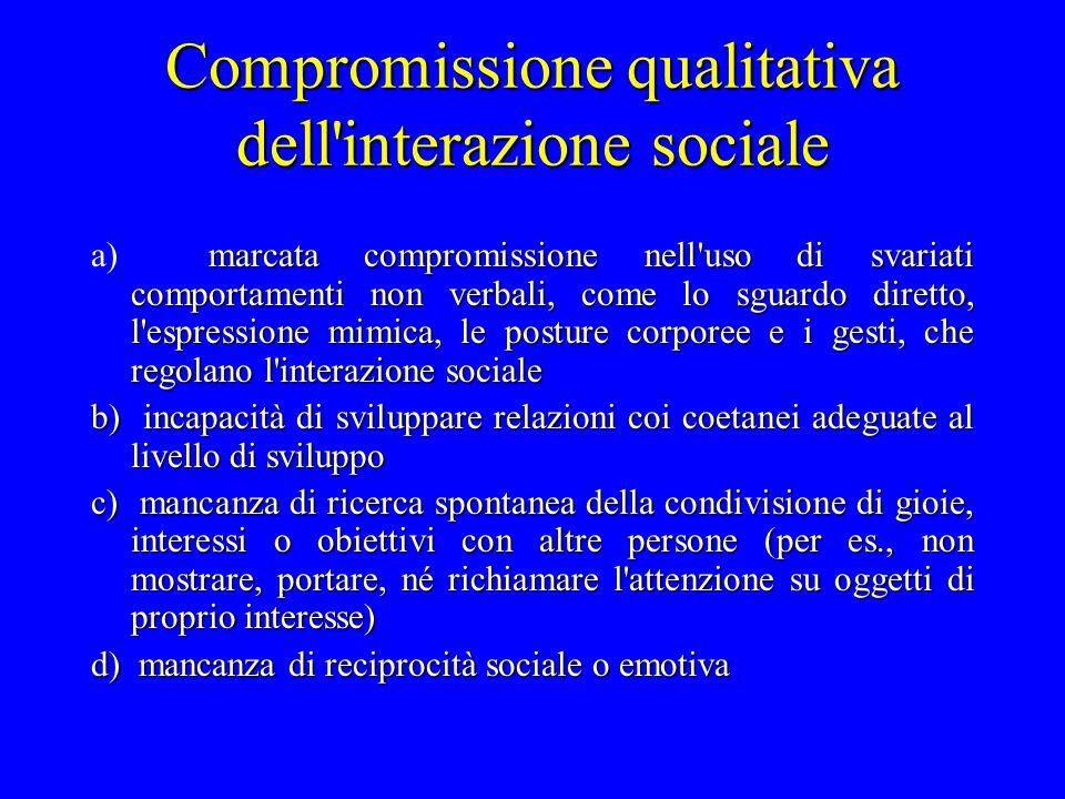 Compromissione qualitativa dell'interazione sociale marcata compromissione nell'uso di svariati comportamenti non verbali, come lo sguardo diretto, l'