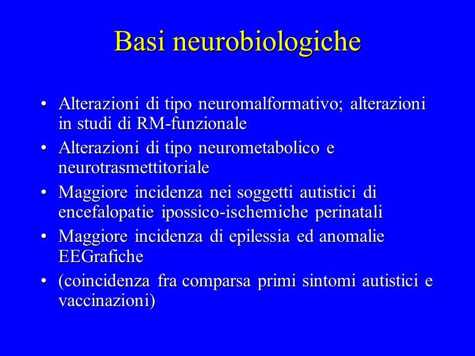 Basi neurobiologiche Alterazioni di tipo neuromalformativo; alterazioni in studi di RM-funzionaleAlterazioni di tipo neuromalformativo; alterazioni in