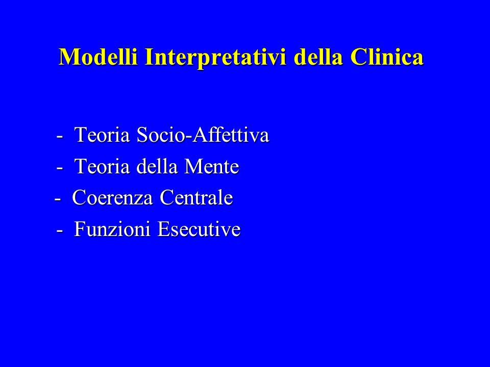 Modelli Interpretativi della Clinica - Teoria Socio-Affettiva - Teoria della Mente - Coerenza Centrale - Coerenza Centrale - Funzioni Esecutive