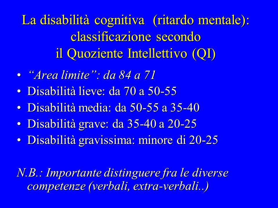 """La disabilità cognitiva (ritardo mentale): classificazione secondo il Quoziente Intellettivo (QI) """"Area limite"""": da 84 a 71""""Area limite"""": da 84 a 71 D"""