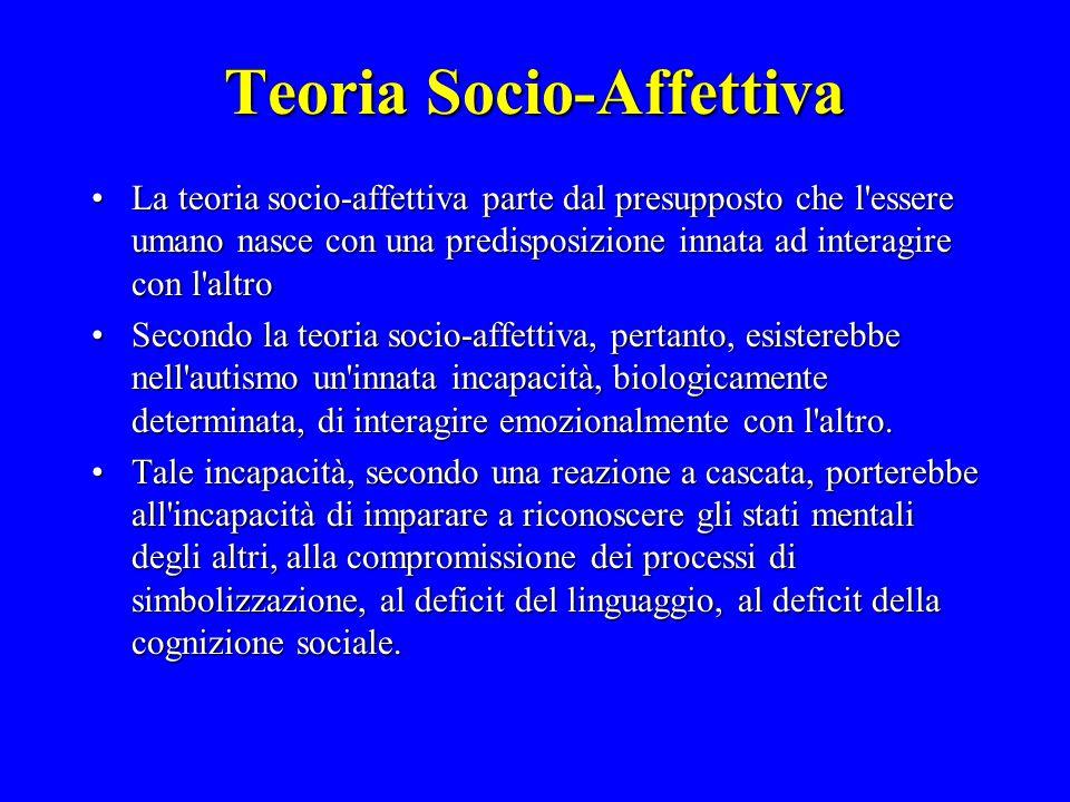 Teoria Socio-Affettiva La teoria socio-affettiva parte dal presupposto che l'essere umano nasce con una predisposizione innata ad interagire con l'alt