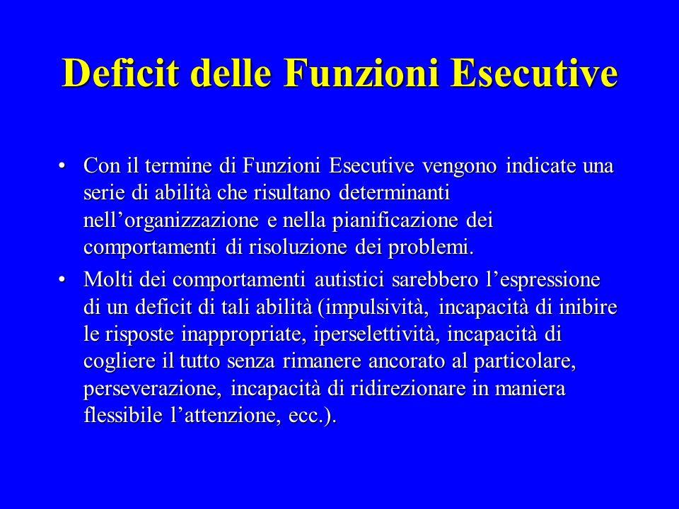 Deficit delle Funzioni Esecutive Con il termine di Funzioni Esecutive vengono indicate una serie di abilità che risultano determinanti nell'organizzaz
