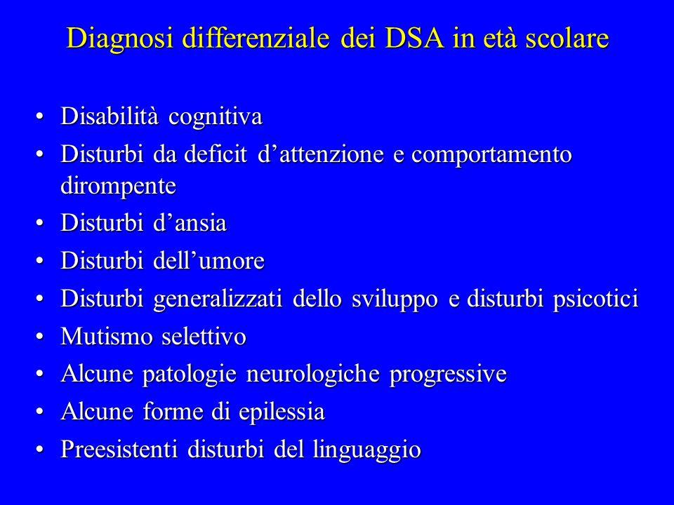 Diagnosi differenziale dei DSA in età scolare Disabilità cognitivaDisabilità cognitiva Disturbi da deficit d'attenzione e comportamento dirompenteDist