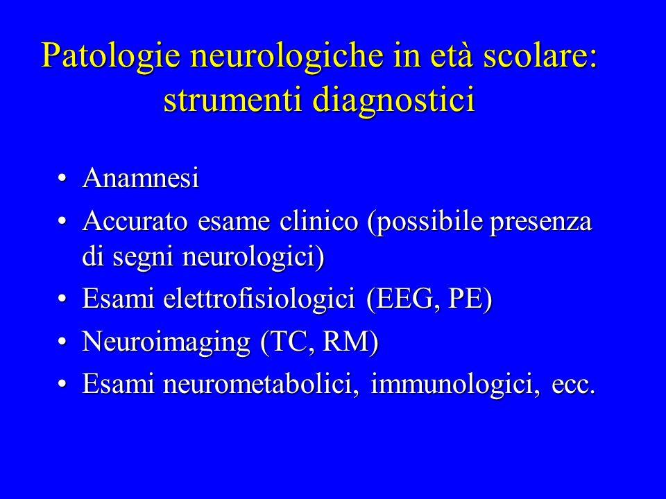 Patologie neurologiche in età scolare: strumenti diagnostici AnamnesiAnamnesi Accurato esame clinico (possibile presenza di segni neurologici)Accurato