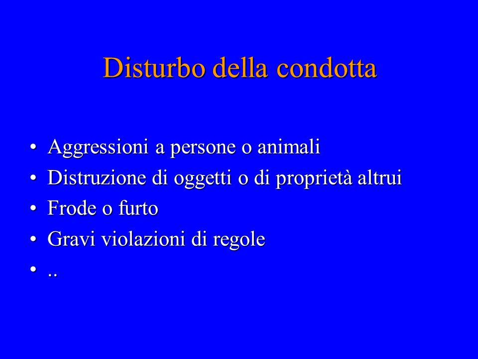 Disturbo della condotta Aggressioni a persone o animaliAggressioni a persone o animali Distruzione di oggetti o di proprietà altruiDistruzione di ogge