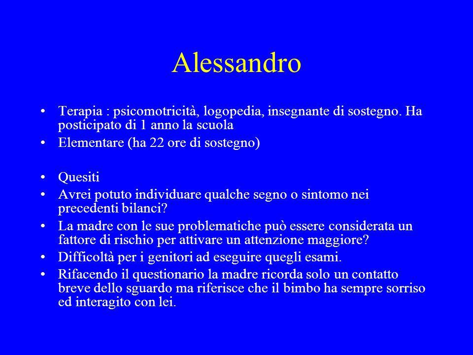Alessandro Terapia : psicomotricità, logopedia, insegnante di sostegno. Ha posticipato di 1 anno la scuola Elementare (ha 22 ore di sostegno) Quesiti